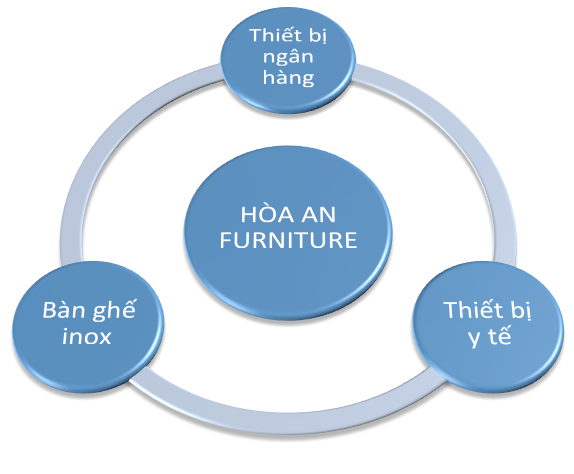 hòa an furnitureh